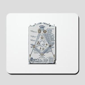 Structure of Freemasonry Mousepad