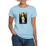 Mona Lisa / Poodle(w) Women's Light T-Shirt