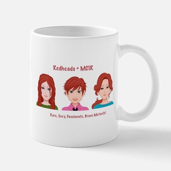 MC1R Redhead mutant gene products Mugs