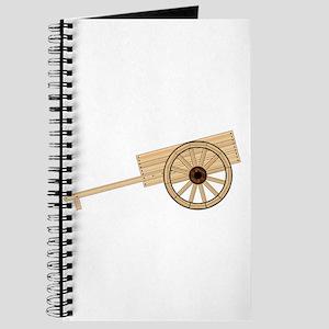 Mormon Hand Cart Journal