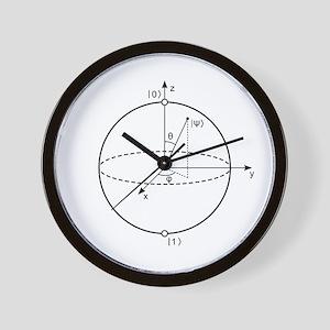 Bloch Sphere Wall Clock