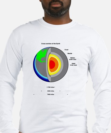 Earth's Core Long Sleeve T-Shirt