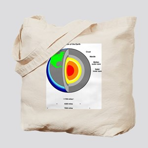 Earth's Core Tote Bag