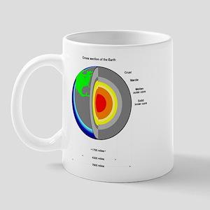 Earth's Core Mug