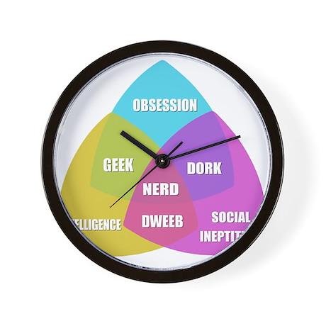 Geek Nerd Venn Diagram Ukranochi