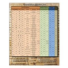 Hebrew Alphabet Wall Chart - Posters