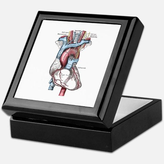 Cardiac Keepsake Box