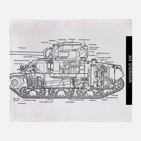M4 SHERMAN CUTAWAY Throw Blanket