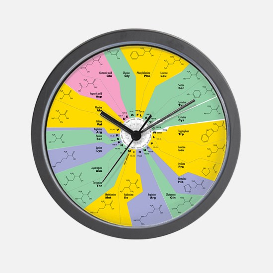 Funny Periodic table of the elements Wall Clock