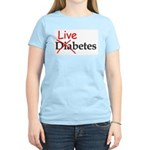 Diabetes -