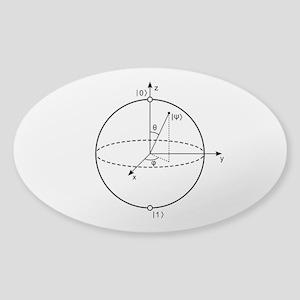 Bloch Sphere Sticker