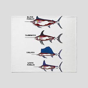 Unicorn Fish Throw Blanket