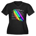 Rainbow Native American Women's Plus Size V-Neck D