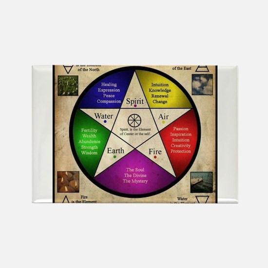 Elemental Pentagra Magnets