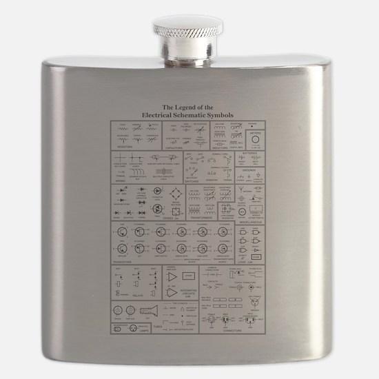 Cute Science geek Flask