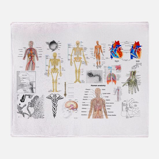 Human Anatomy Charts Throw Blanket
