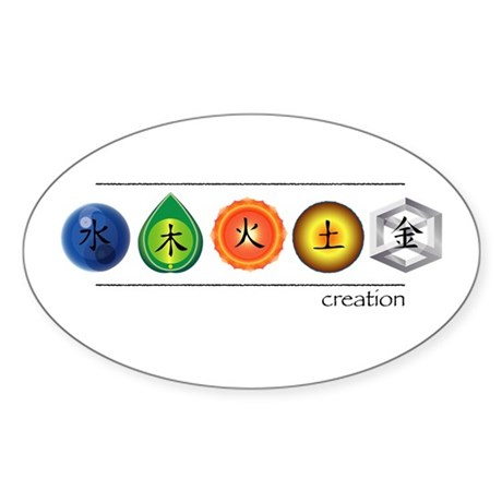 Creation Cycle Oval Sticker