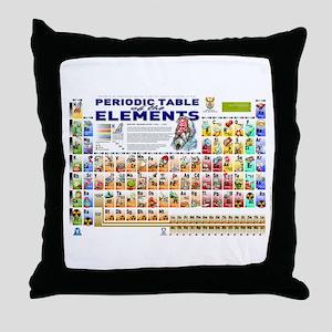 Periodic Table Throw Pillow