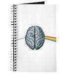 Rain Brain Journal