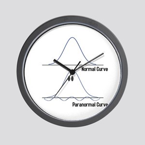 Normal-ParaNormal Wall Clock