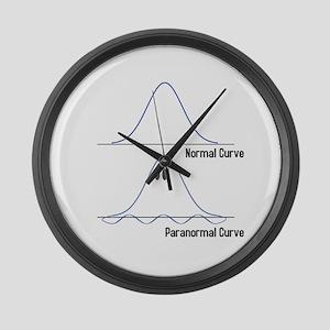 Normal-ParaNormal Large Wall Clock