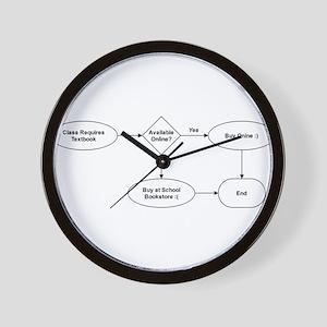 Book Activity Diagram Wall Clock