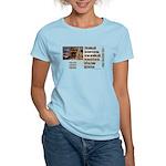 Believer Test Women's Light T-Shirt