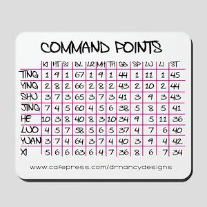 Command Points Mousepad