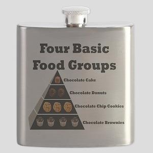 4basicfoodgroups Flask