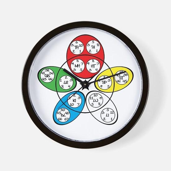 Five Elements Wall Clock