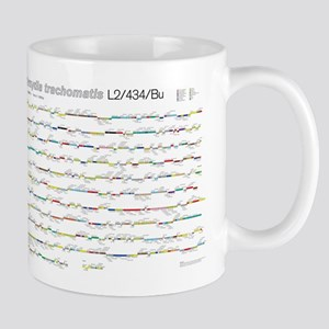 Chlamydia trachomatis L2 Mugs