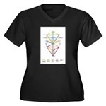Kabbalah Women's Plus Size V-Neck Dark T-Shirt