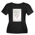 Kabbalah Women's Plus Size Scoop Neck Dark T-Shirt