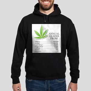 Annual deaths from Marijuana Sweatshirt