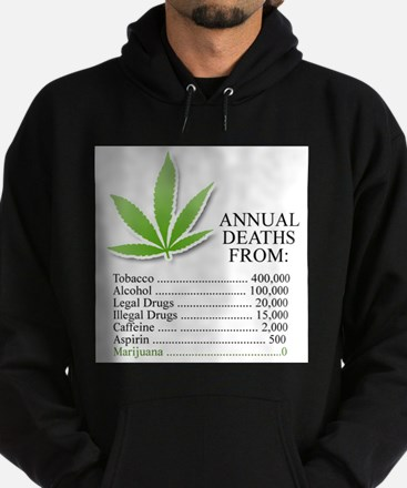 Annual deaths from Marijuana Sweatshirt