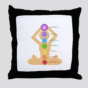 The Chakras Throw Pillow