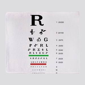 Snellen Cherokee Eye Chart Throw Blanket