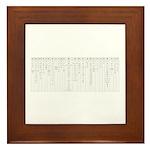 Leet Sheet Framed Tile
