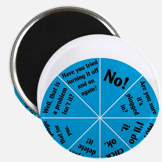 IT Wheel of Answers. Magnets
