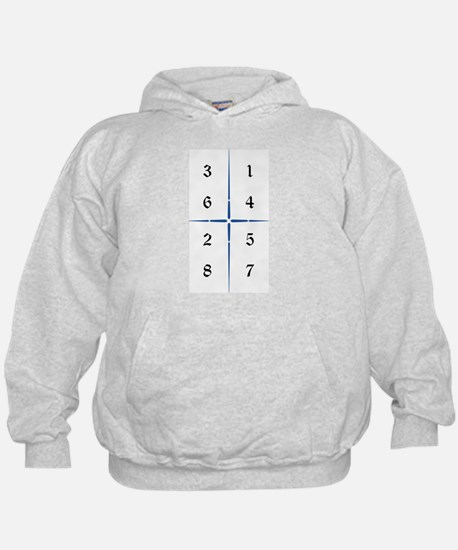 Parry Positions for Rightie Sweatshirt