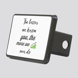 The better we know you, th Rectangular Hitch Cover