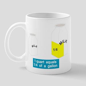1 Quart Equals 1/4 Gallon Mug