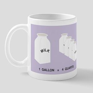 1 Gallon = 4 Quarts Mug