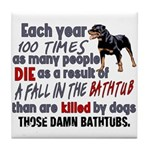 Killer Bathtubs Tile Coaster