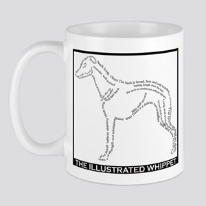 confomation Mugs
