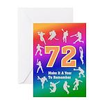 Year-Remember - Birthday Card - 72