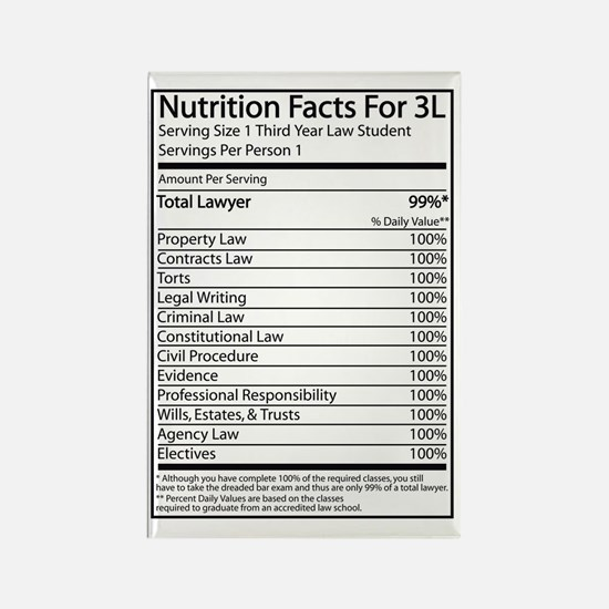 Nutrition Facts For 3L Rectangle Magnet