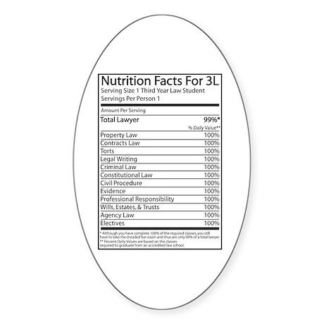 Law School Graduation. Nutrition Facts For 3L Oval Sticker  sc 1 st  CafePress & Law School Graduation Gifts - CafePress