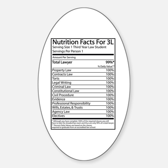 Nutrition Facts For 3L Oval Decal