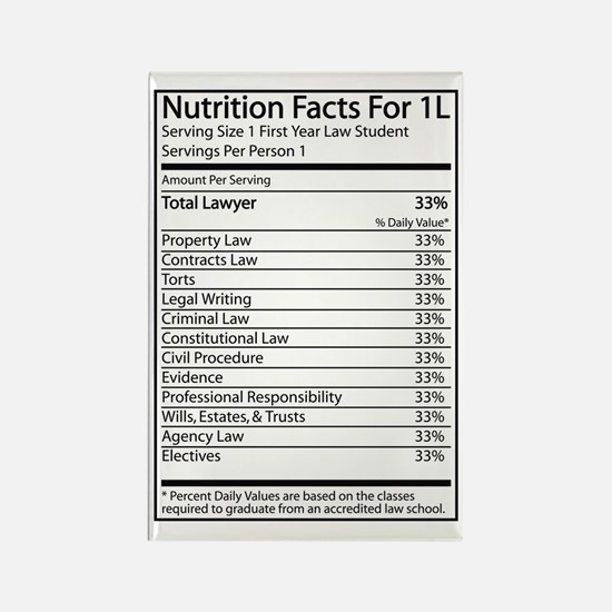 Nutrition Facts For 1L Rectangle Magnet